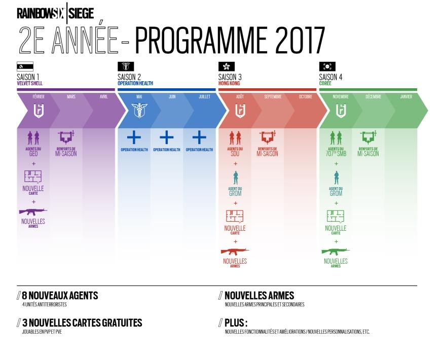 r6_year2_roadmap_fr_290440